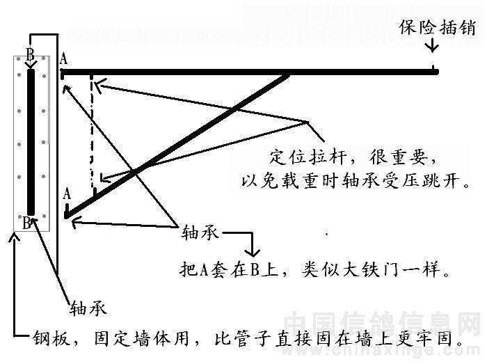 电葫芦七线手柄接线图