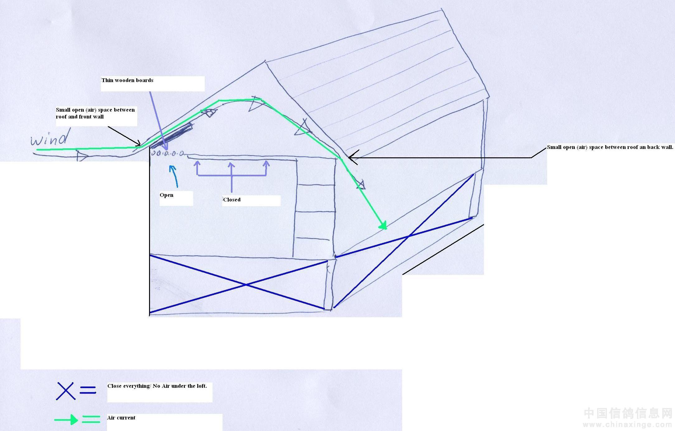 小型鸽舍设计平面图