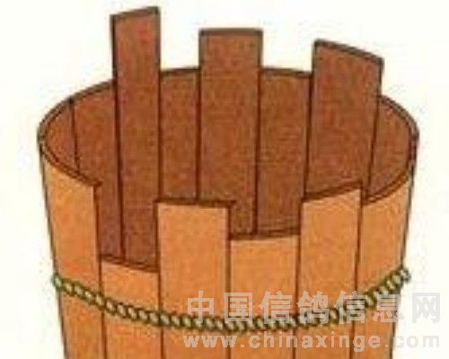 木桶定律——再写詹森(38)